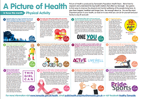 A Picture of Health: Physical Activity
